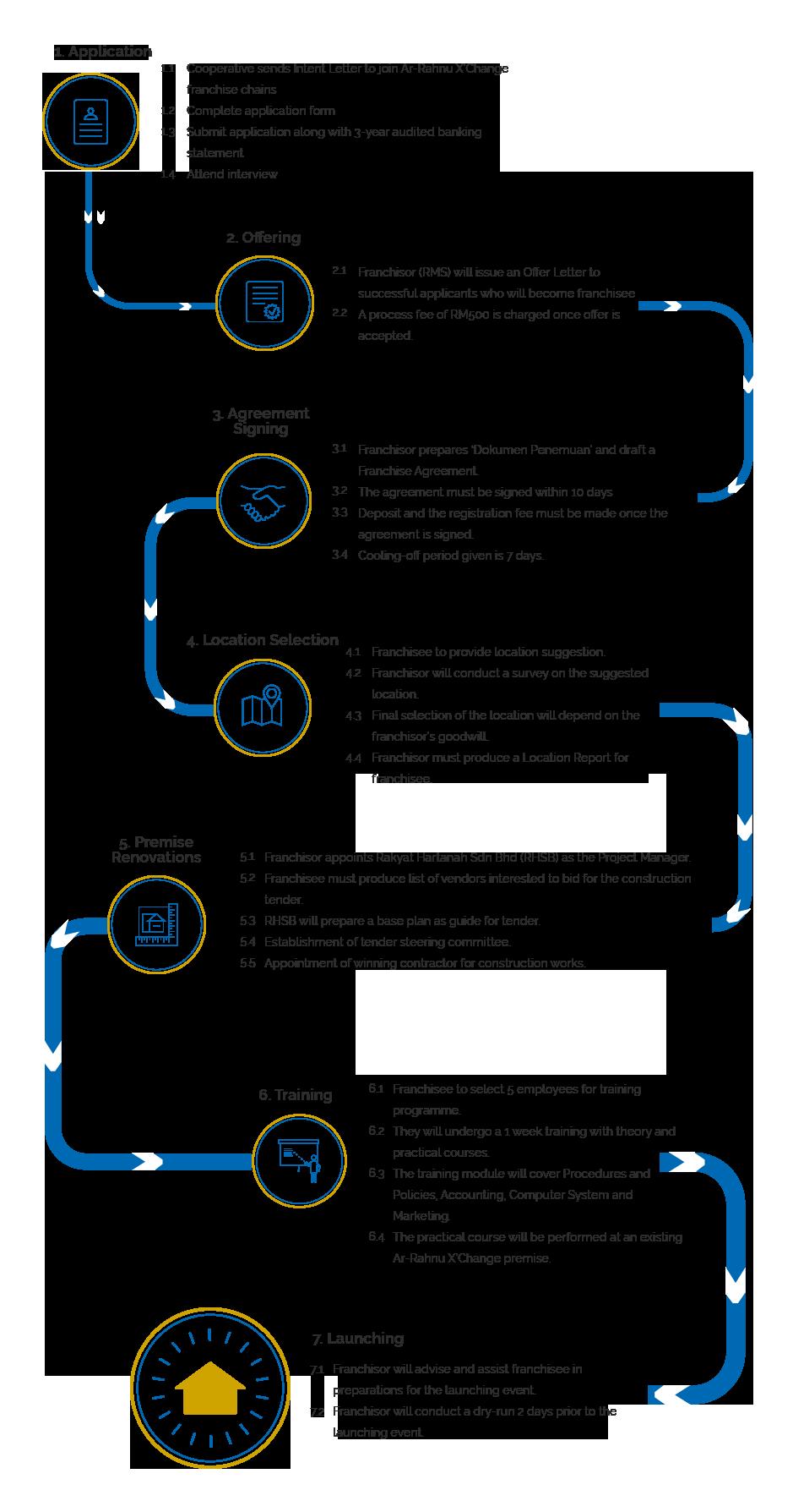 diagram_eng_v2